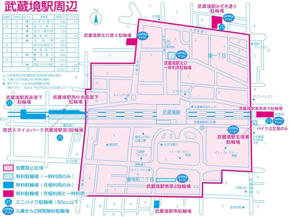 武蔵境駅の放置禁止区域
