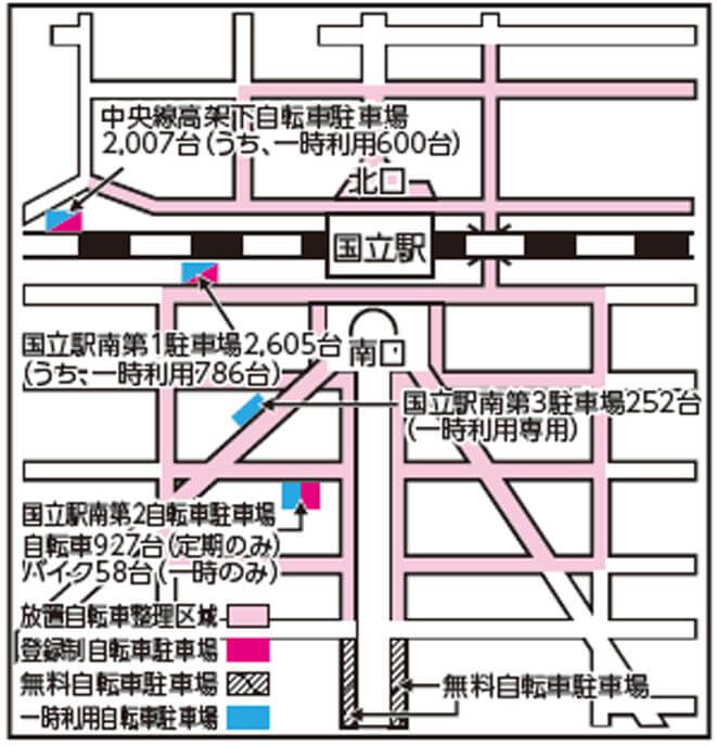 国立駅の放置禁止区域