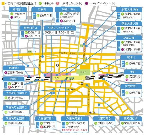 平塚駅の放置禁止区域