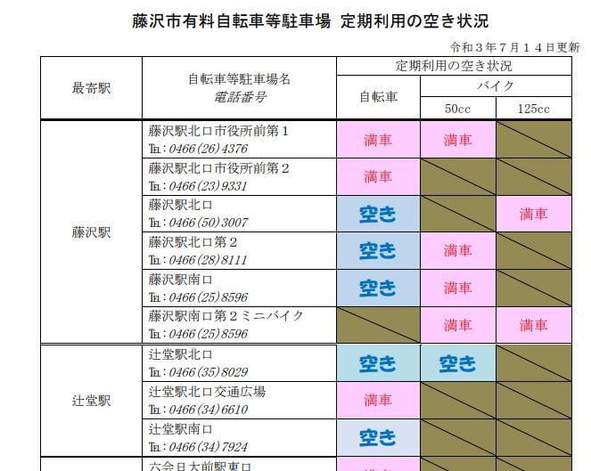 辻堂定期施設空き情報イメージ図
